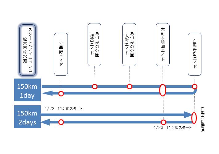 2017sakura_route