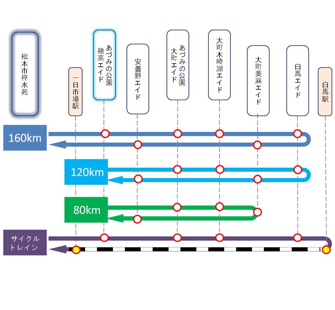 route_midori